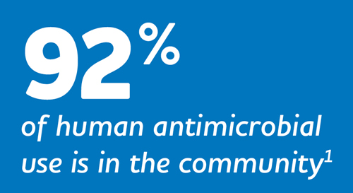 Antimicrobial Stat 92 percent
