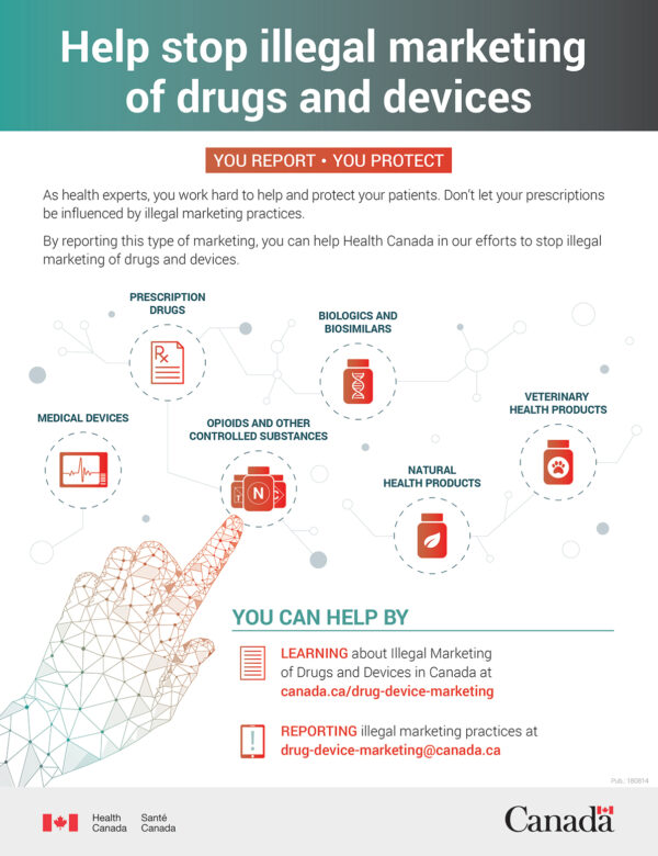 illegal marketing of drugs infographic
