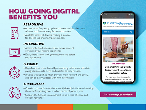 Infographic of how Pharmacy Connection going digital benefits you